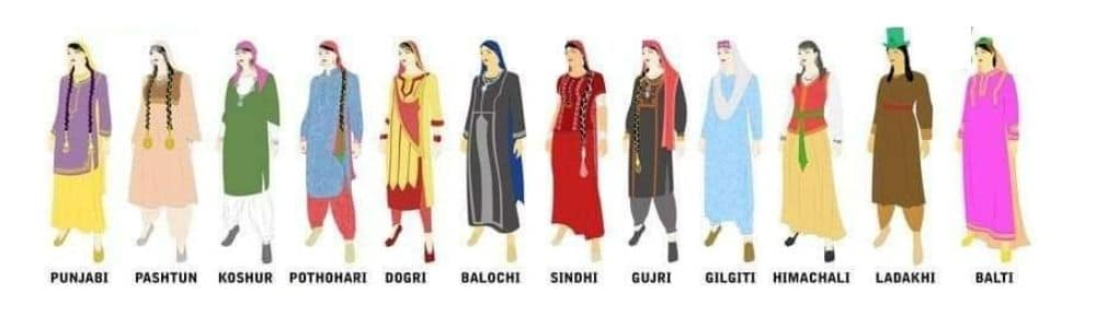 Traditional Dress of Jammu and Kashmir